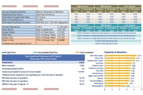IDEATTACK (SA) - Fields Services Economic